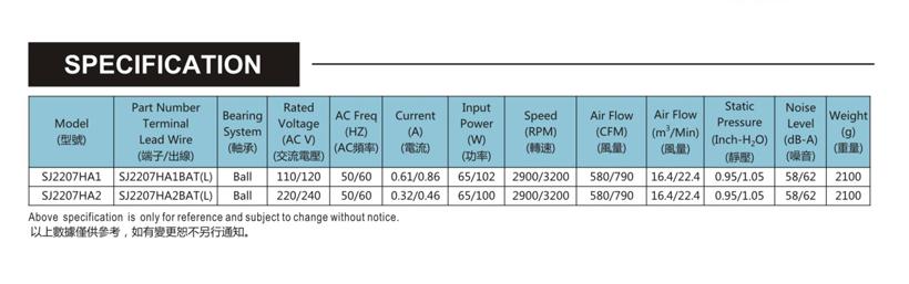 Taiwan Sanju SJ2207HA2-AC axial flow fan