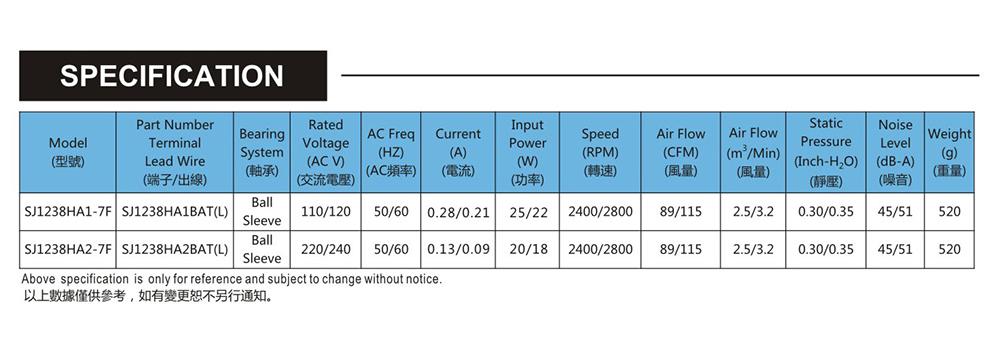 Taiwan Sanju SJ1238HA2-7F-AC axial flow fan